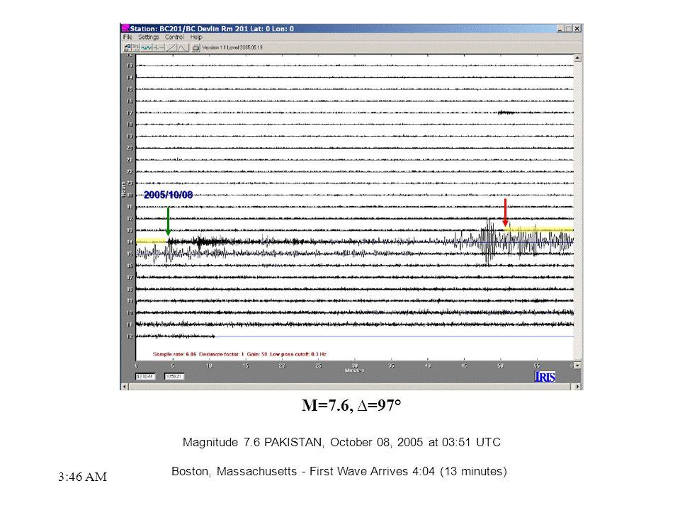 M=7.6, ∆=97° Boston, Massachusetts - First Wave Arrives 4:04 (13 minutes) Magnitude 7.6 PAKISTAN, October 08, 2005 at 03:51 UTC