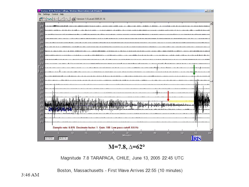 3:48 AM M=7.8, ∆=62° Magnitude 7.8 TARAPACA, CHILE, June 13, 2005 22:45 UTC Boston, Massachusetts - First Wave Arrives 22:55 (10 minutes)