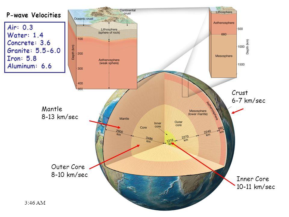 3:48 AM Crust 6-7 km/sec Mantle 8-13 km/sec Outer Core 8-10 km/sec Inner Core 10-11 km/sec P-wave Velocities Air: 0.3 Water: 1.4 Concrete: 3.6 Granite: 5.5-6.0 Iron: 5.8 Aluminum: 6.6