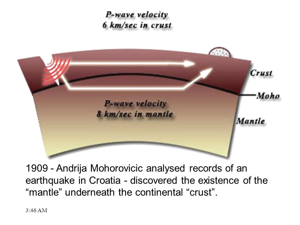 """3:48 AM 1909 - Andrija Mohorovicic analysed records of an earthquake in Croatia - discovered the existence of the """"mantle"""" underneath the continental"""