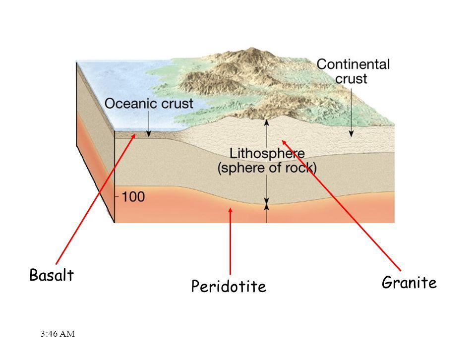 3:48 AM Granite Basalt Peridotite