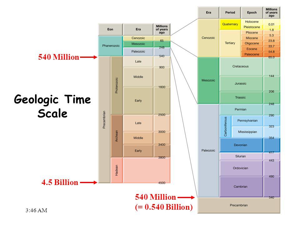 3:48 AM Geologic Time Scale 4.5 Billion 540 Million (= 0.540 Billion) 540 Million