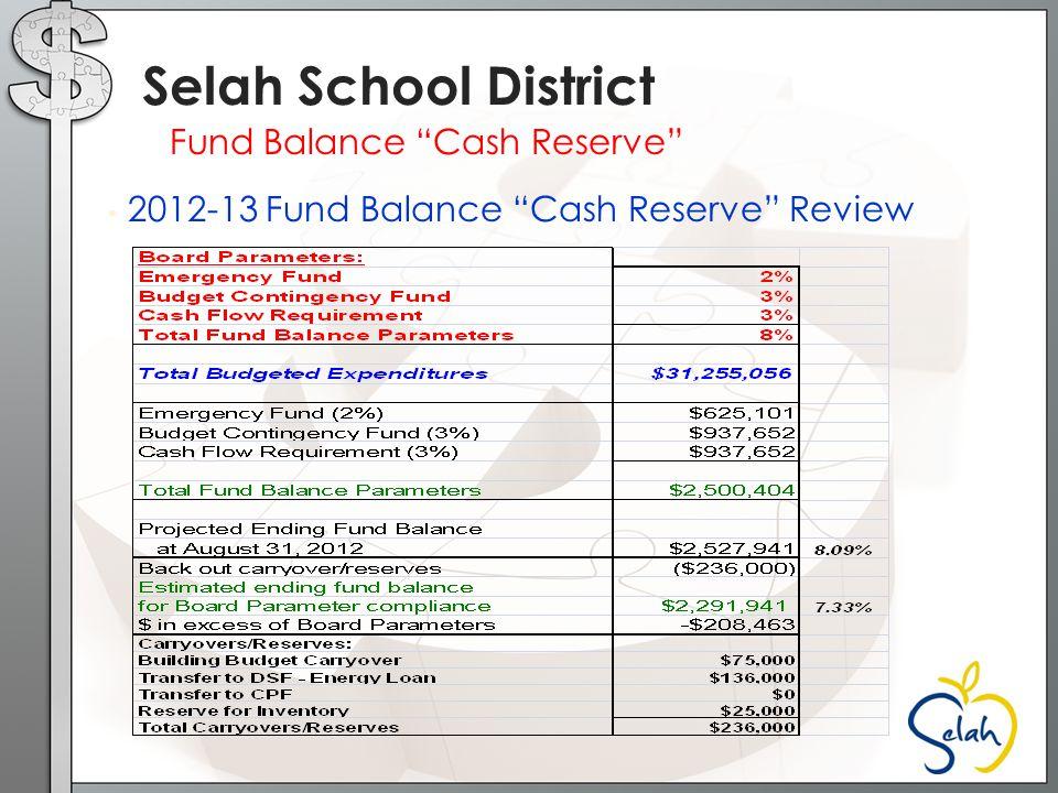 2012-13 Fund Balance Cash Reserve Review Fund Balance Cash Reserve Selah School District