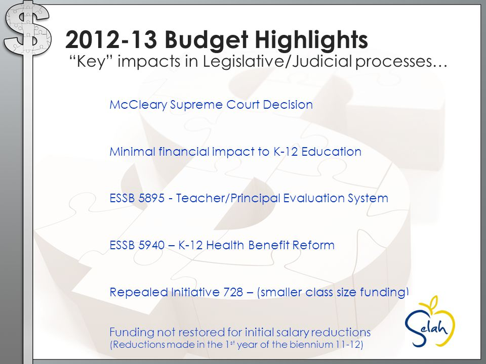 ESSB 5895 - Teacher/Principal Evaluation System 2012-13 Budget Highlights Key impacts in Legislative/Judicial processes… McCleary Supreme Court Decision Minimal financial impact to K-12 Education ESSB 5940 – K-12 Health Benefit Reform Repealed Initiative 728 – (smaller class size funding) Funding not restored for initial salary reductions (Reductions made in the 1 st year of the biennium 11-12)