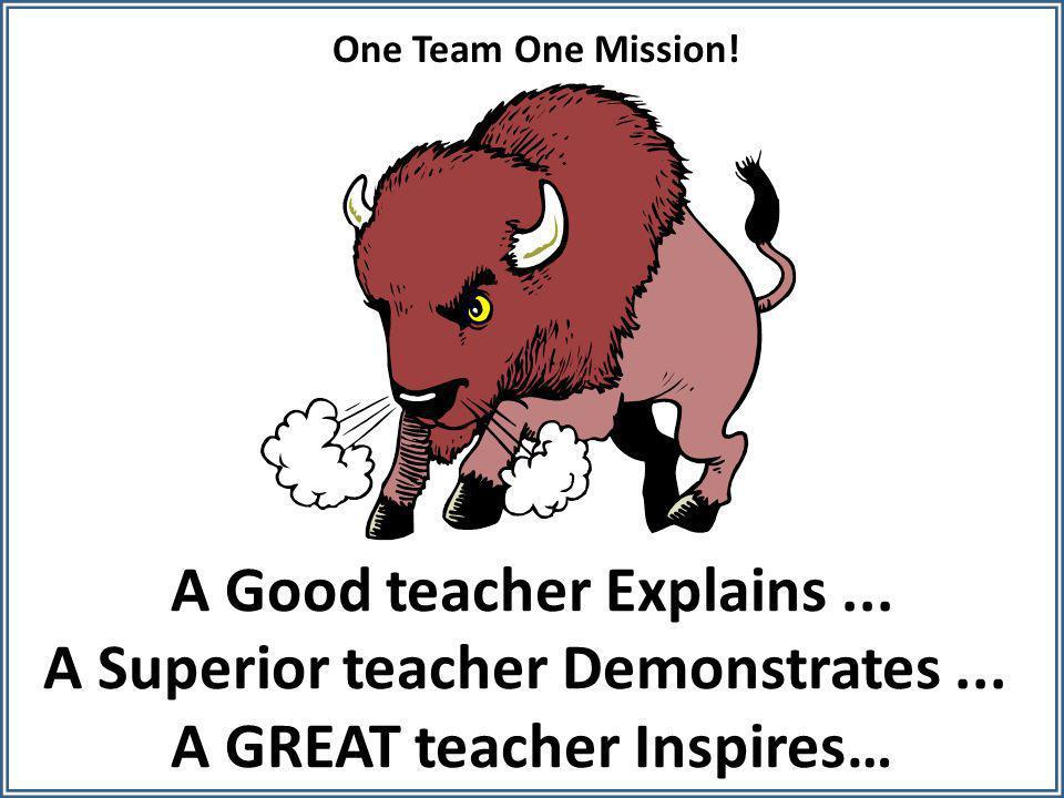 A Good teacher Explains... A Superior teacher Demonstrates...