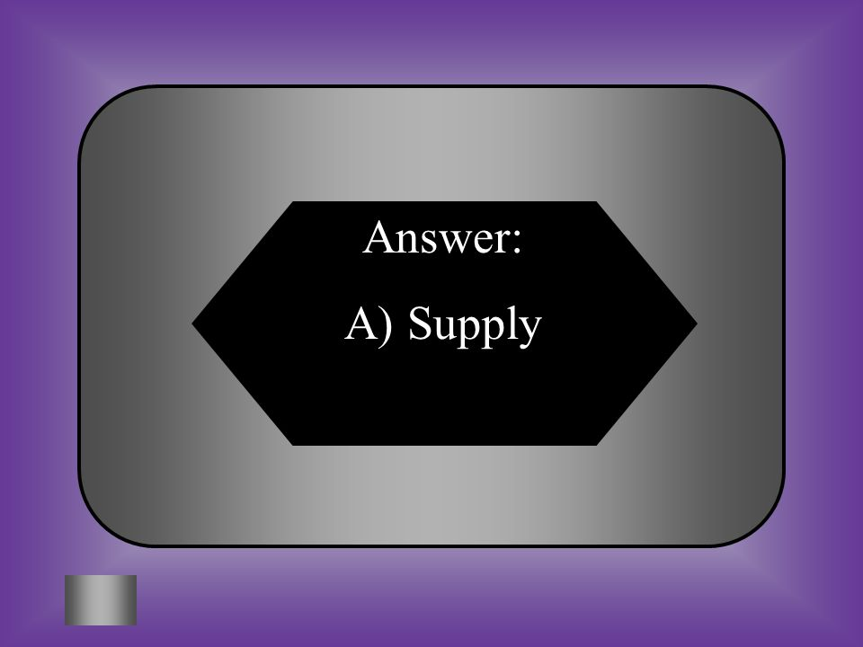 Answer: A) Supply