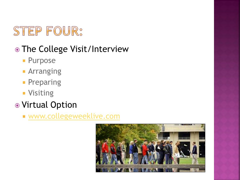  The College Visit/Interview  Purpose  Arranging  Preparing  Visiting  Virtual Option  www.collegeweeklive.com www.collegeweeklive.com