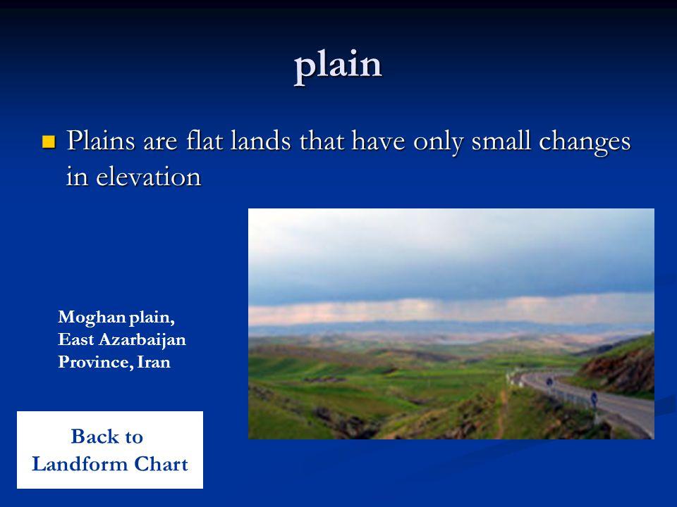 plain Plains are flat lands that have only small changes in elevation Plains are flat lands that have only small changes in elevation Moghan plain, Ea