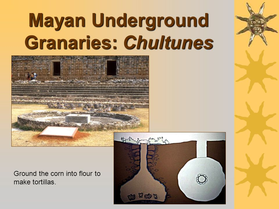 Mayan Cultivation of Maize Chac, God of Rain  Farmers worked in fields surrounding the city.