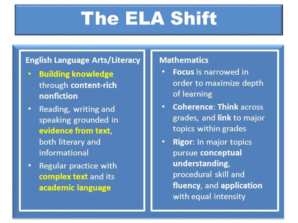 The ELA Shift English Language Arts/Literacy Building knowledge through content-rich nonfiction Reading, writing and speaking grounded in evidence fro