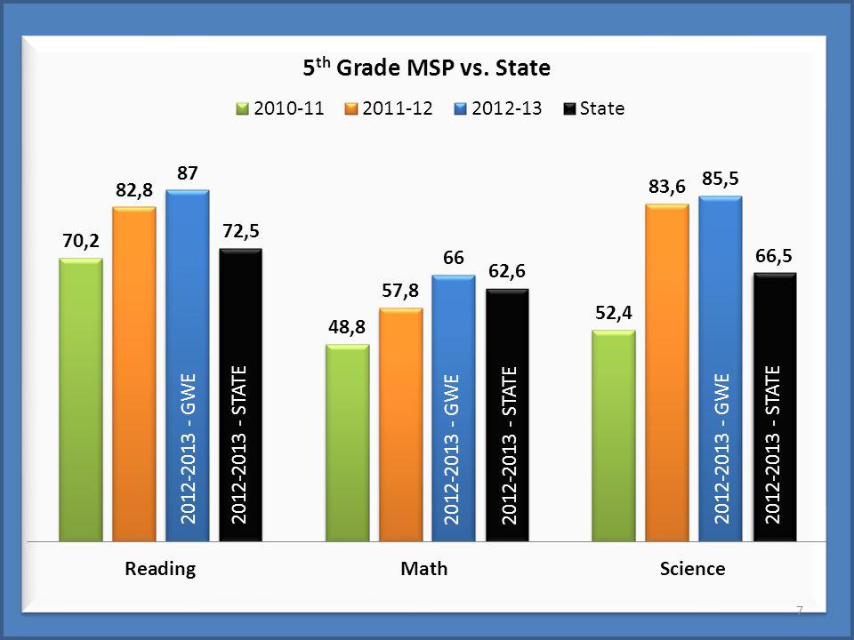 7 2012-2013 - GWE2012-2013 - STATE 2012-2013 - GWE2012-2013 - STATE 2012-2013 - GWE2012-2013 - STATE