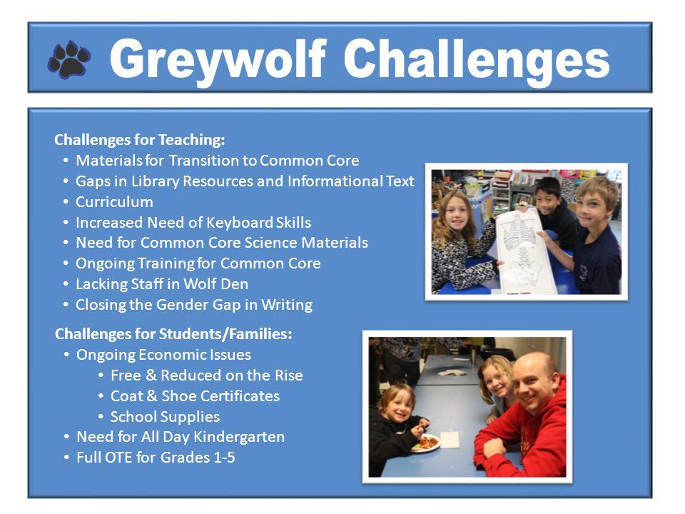 Reading MSP Scores vs. WA State —Anonymous Teacher GreywolfState 2009-102010-112011-20122011-2012 3 rd 70.4% 85.1 (+14.7) 73.5% (-11.6%) 68.7% (+4.8%)