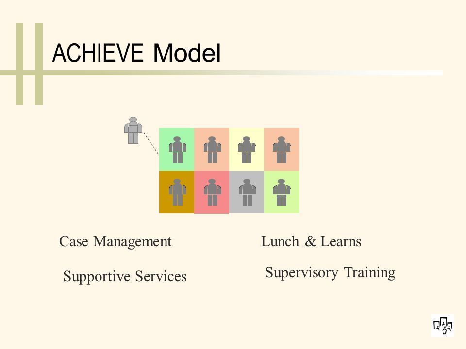 ACHIEVE Model Case Management Supportive Services Lunch & Learns Supervisory Training