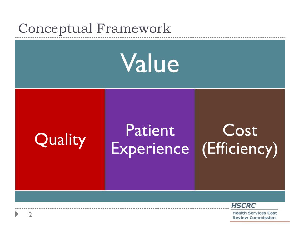 2 Conceptual Framework Value Quality Patient Experience Cost (Efficiency)