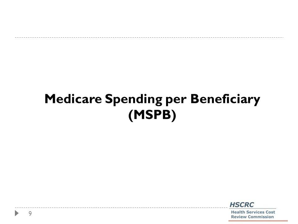 9 Medicare Spending per Beneficiary (MSPB)