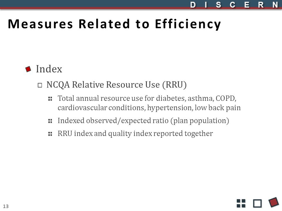 DISCERNDISCERN Measures Related to Efficiency Index NCQA Relative Resource Use (RRU) Total annual resource use for diabetes, asthma, COPD, cardiovascu