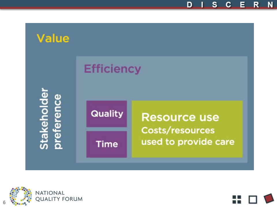 DISCERNDISCERN Measuring Efficiency Levels of accountability – cost and quality Service unit of service for a single patient provided by one entity Episode bundle of services for a single or multiple patients provided by one or more entities Population wide range of services for multiple individuals provided by one or more entities 7 More population-based