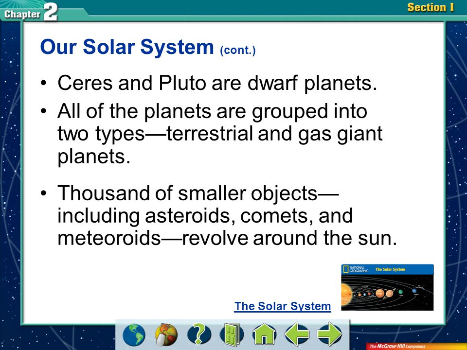 Section 1 Ceres and Pluto are dwarf planets. All of the planets are grouped into two types—terrestrial and gas giant planets. Thousand of smaller obje