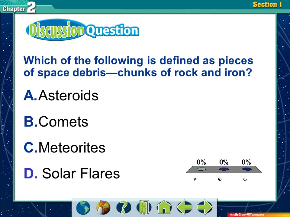 A.A B.B C.C Section 1 Which of the following is defined as pieces of space debris—chunks of rock and iron? A.Asteroids B.Comets C.Meteorites D. Solar