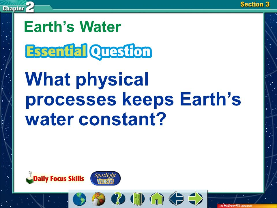 Section 3-GTR Earth's Water What physical processes keeps Earth's water constant?