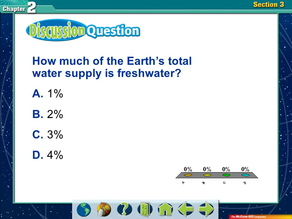 A.A B.B C.C D.D Section 3 How much of the Earth's total water supply is freshwater? A.1% B.2% C.3% D.4%