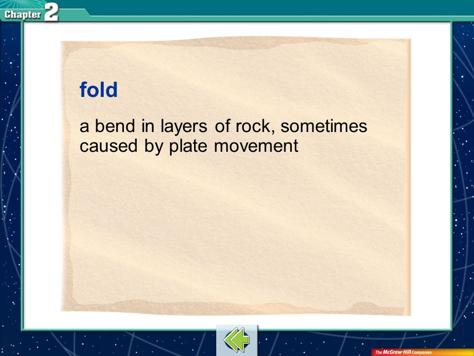 Vocab15 fold a bend in layers of rock, sometimes caused by plate movement