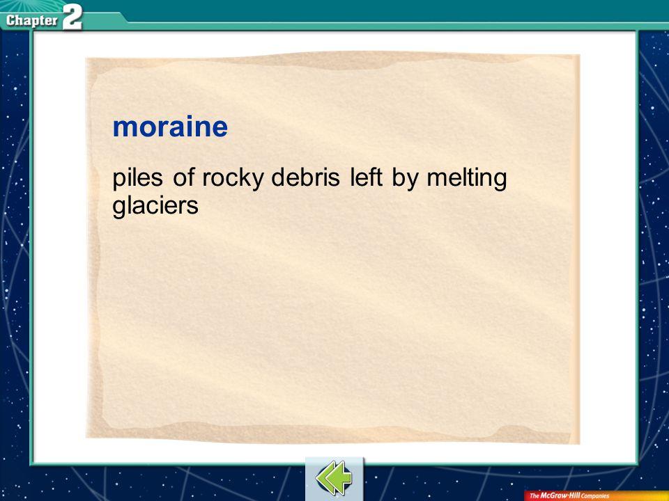 Vocab21 moraine piles of rocky debris left by melting glaciers