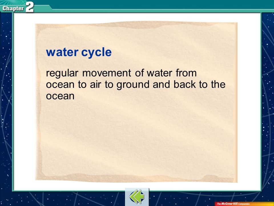 Vocab22 water cycle regular movement of water from ocean to air to ground and back to the ocean
