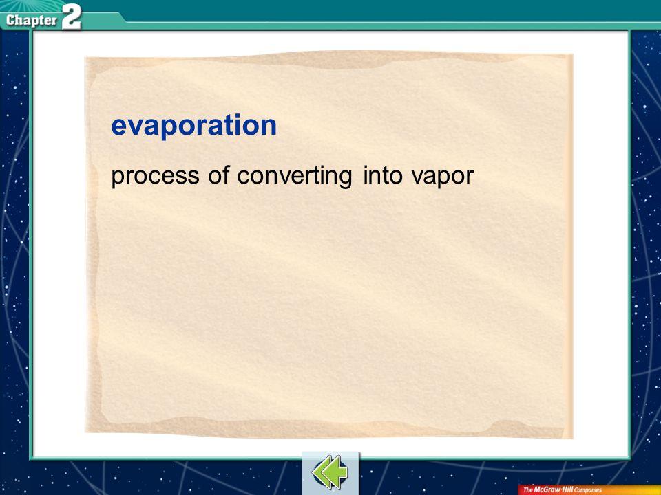 Vocab23 evaporation process of converting into vapor