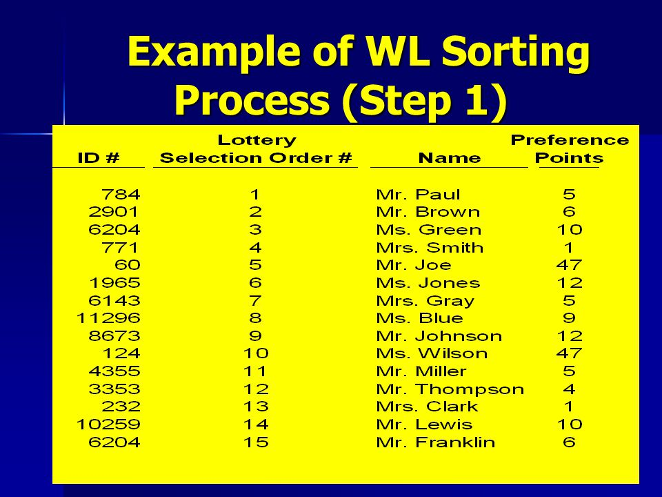 Slide 12 Example of WL Sorting Process (Step 1) Example of WL Sorting Process (Step 1)