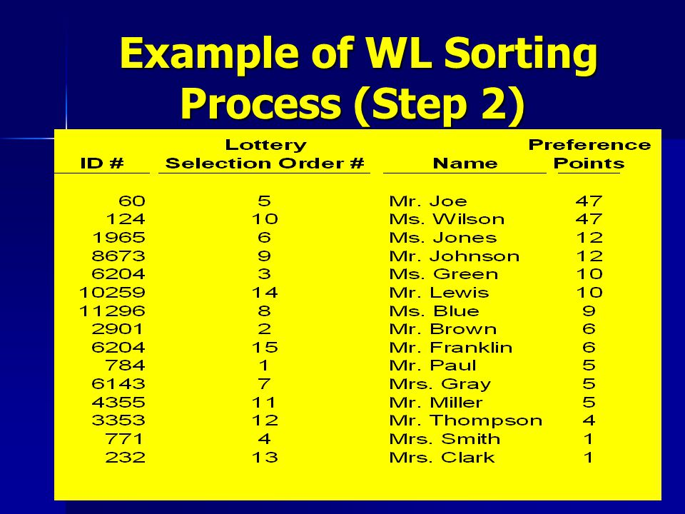 Slide 13 Example of WL Sorting Process (Step 2) Example of WL Sorting Process (Step 2)