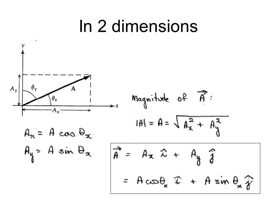 In 2 dimensions