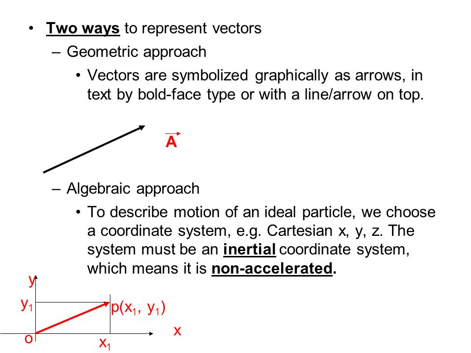 Any vector can be expressed with unit vectors: A = A x + A y + A z ^ i ^ j ^ k The components A x, A y, A z of an arbitrary vector A.