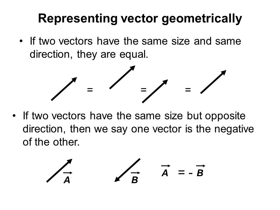 If two vectors have the same size and same direction, they are equal. === If two vectors have the same size but opposite direction, then we say one ve