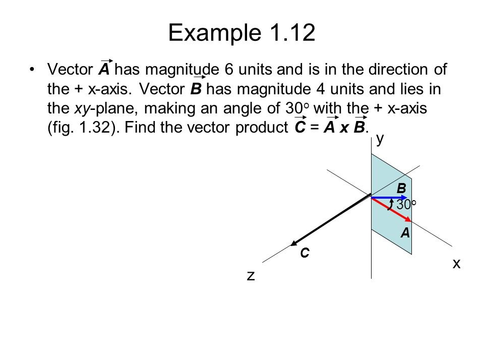 Example 1.12 Vector A has magnitude 6 units and is in the direction of the + x-axis. Vector B has magnitude 4 units and lies in the xy-plane, making a