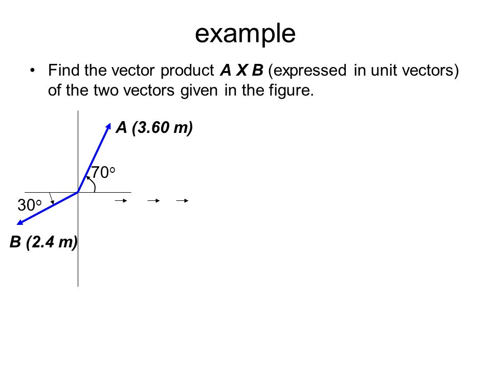 example Find the vector product A X B (expressed in unit vectors) of the two vectors given in the figure. 70 o A (3.60 m) B (2.4 m) 30 o