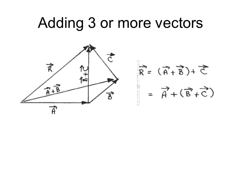 Finding the angles with the scalar product Find the dot product and the angle between the two vectors A = 2i + 3j + k B = -4i +2j - k