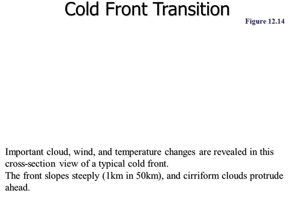 Cold Front Transition Figure 12.14 Important cloud, wind, and temperature changes are revealed in this cross-section view of a typical cold front. The