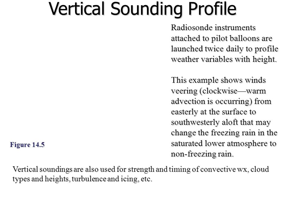 Vertical Sounding Profile Figure 14.5 Radiosonde instruments attached to pilot balloons are launched twice daily to profile weather variables with hei