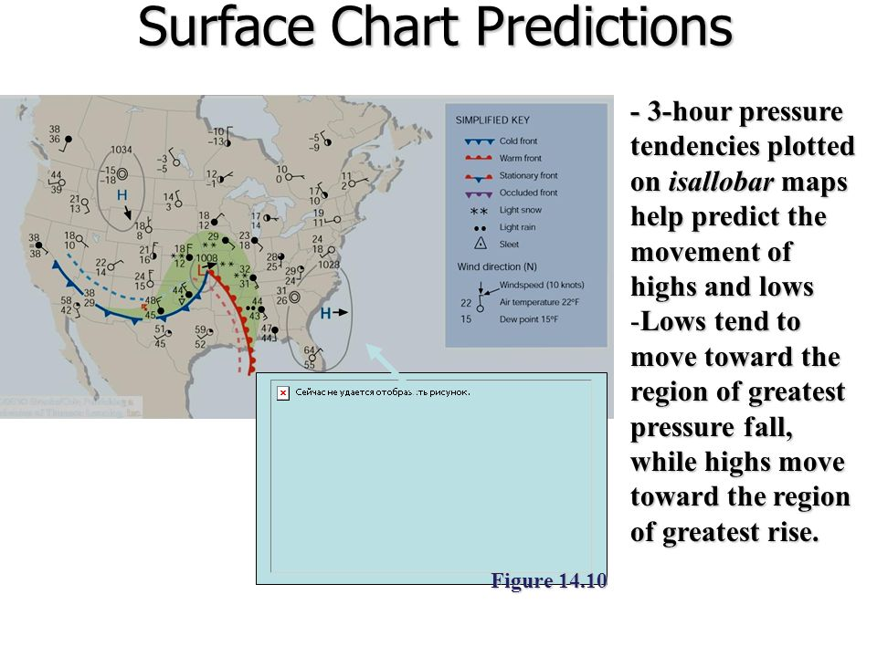 Surface Chart Predictions - 3-hour pressure tendencies plotted on isallobar maps help predict the movement of highs and lows -Lows tend to move toward