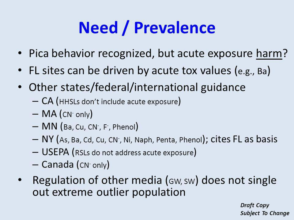Need / Prevalence Pica behavior recognized, but acute exposure harm.