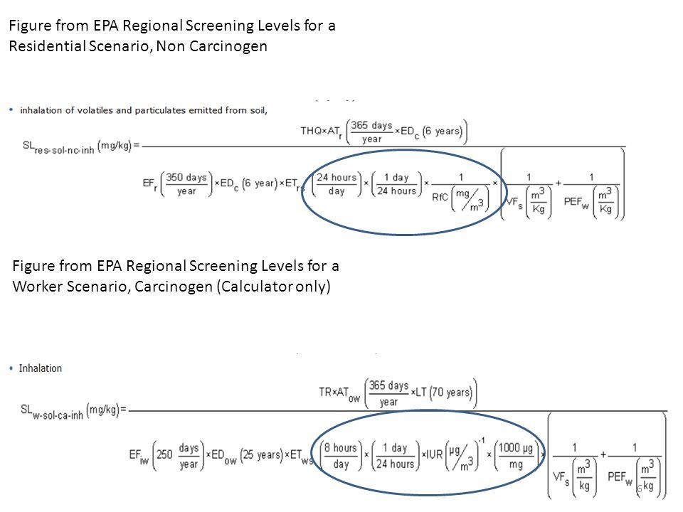 Figure from EPA Regional Screening Levels for a Worker Scenario, Carcinogen (Calculator only) Figure from EPA Regional Screening Levels for a Residential Scenario, Non Carcinogen 6