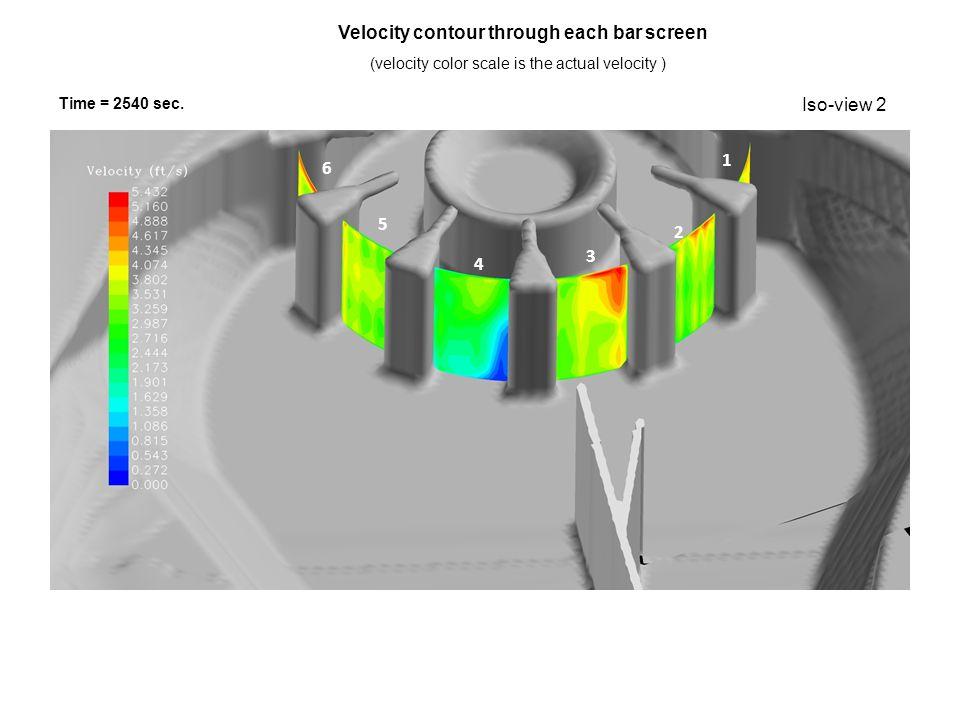 1 2 3 45 6 Velocity contour through each bar screen Time = 2540 sec.
