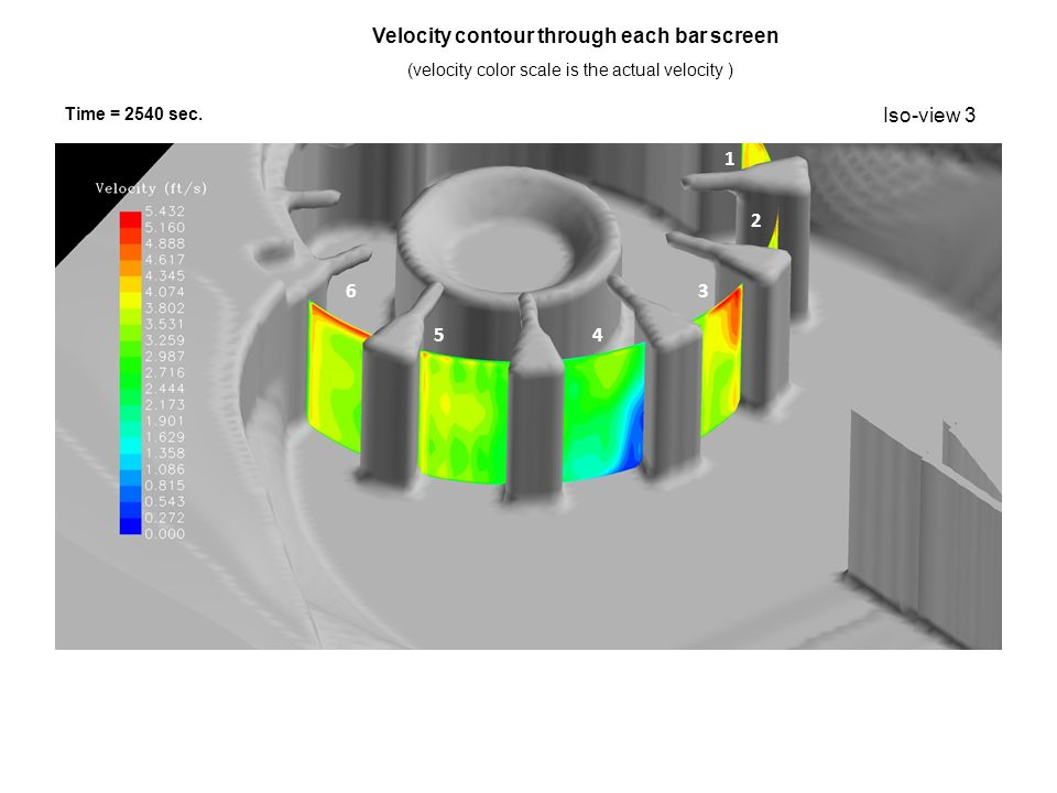 1 2 3 45 6 Velocity contour through each bar screen Time = 2540 sec. (velocity color scale is the actual velocity ) Iso-view 3