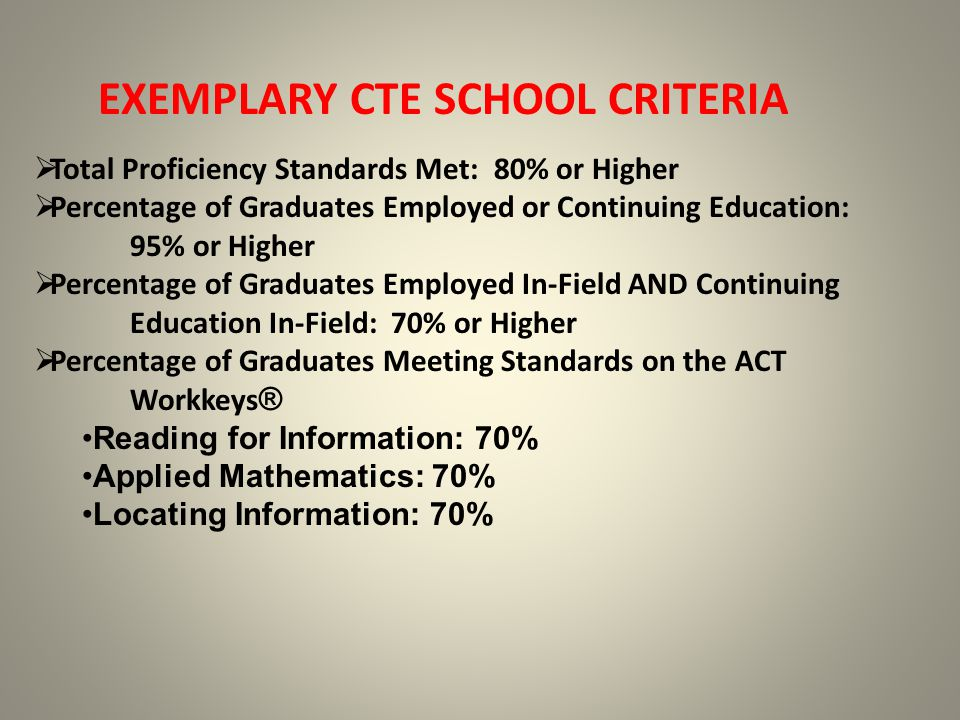 EXEMPLARY CTE SCHOOL CRITERIA  Total Proficiency Standards Met: 80% or Higher  Percentage of Graduates Employed or Continuing Education: 95% or Higher  Percentage of Graduates Employed In-Field AND Continuing Education In-Field: 70% or Higher  Percentage of Graduates Meeting Standards on the ACT Workkeys ® Reading for Information: 70% Applied Mathematics: 70% Locating Information: 70%