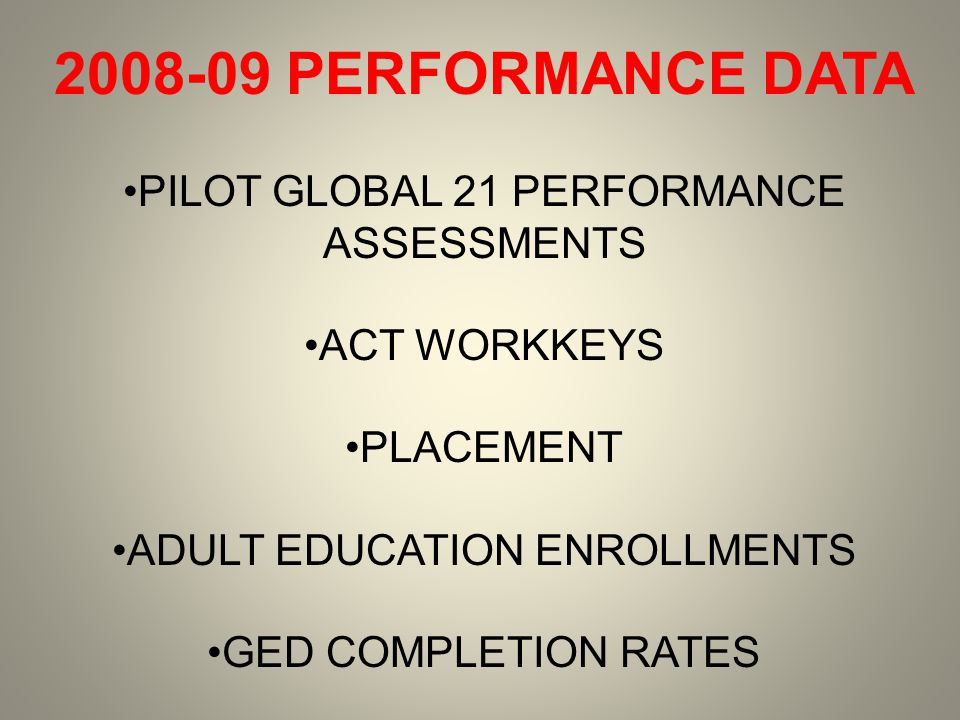 2008-09 PERFORMANCE DATA PILOT GLOBAL 21 PERFORMANCE ASSESSMENTS ACT WORKKEYS PLACEMENT ADULT EDUCATION ENROLLMENTS GED COMPLETION RATES