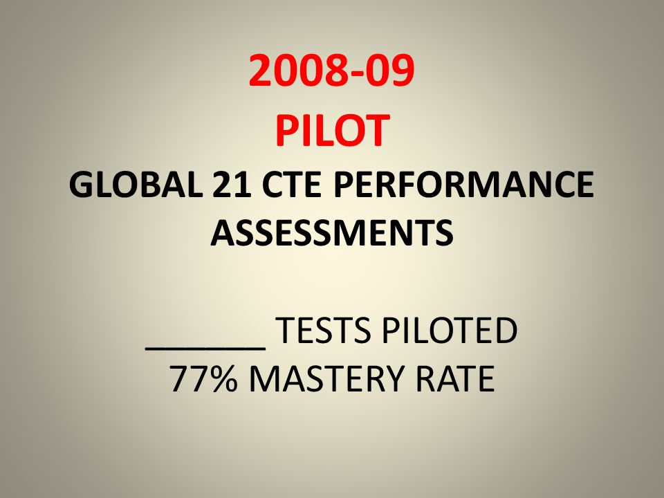 % OF CTE COMPLETERS MEETING STANDARD YEARMATHEMATICSREADINGLOCATING INFORMATION 2004-05 65.54%69.32%* 2005-06 73.27%70.66%* 2006-07 69.19%71.34%* 2007-08 77.36%88.42%71.48% 2008-09 68.07%76.16%60.91% *NO TEST ADMINISTERED THESE YEARS ACT WORKKEYS ASSESSMENTS