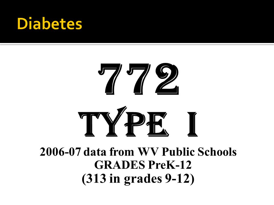 CDC. National Diabetes Fact Sheet, 2007. Source: SEARCH for Diabetes in Youth Study NHW=Non-Hispanic whites; AA=African Americans; H=Hispanics; API=As