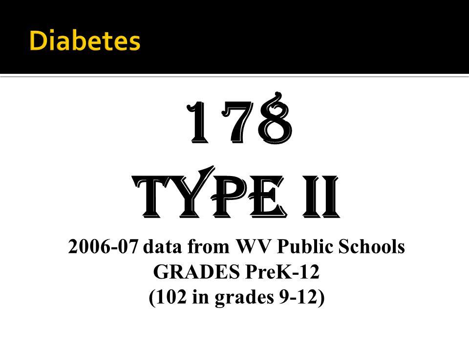 772 Type I 2006-07 data from WV Public Schools GRADES PreK-12 (313 in grades 9-12)