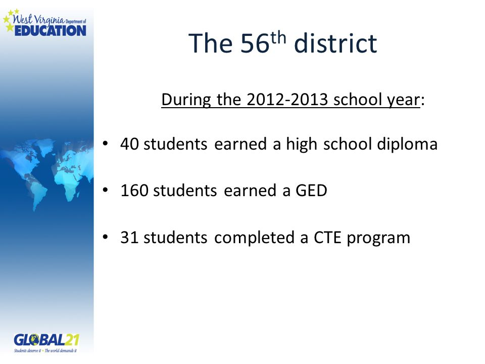 The 56 th district During the 2012-2013 school year: 40 students earned a high school diploma 160 students earned a GED 31 students completed a CTE program
